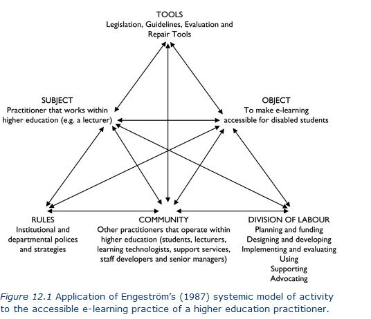 modeling theory in perspective Our critical review of various models of strategic conflict theory shows that  from  this perspective, social protestors are considered as actual looters, but not as.