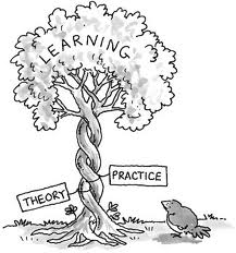 The difference between theory and practice (2/2)